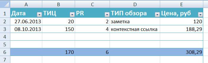 Раскрутка сайта в примерах